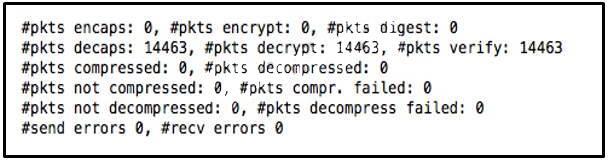 Show crypto ipsec sa command reference manual