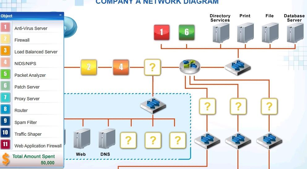Q55279  Modify the    work       diagram    to prevent SQL inje
