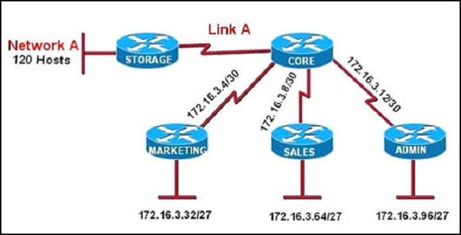 network with two subnets Hi, we have a network setup so that we have a feed coming in from the internet to our router and the lan behind our router consists of some webservers configured with a subnet of public ip addresses, our provider is routing packets to this network.