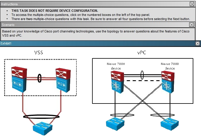 Q 58619: Which three items represent features of Cisco