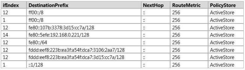 Q 101641: What command should you run on Server1? | Bri