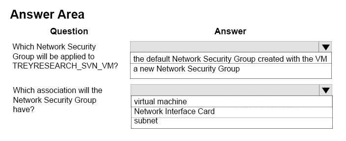 Q 98368: How should you configure network security? | B