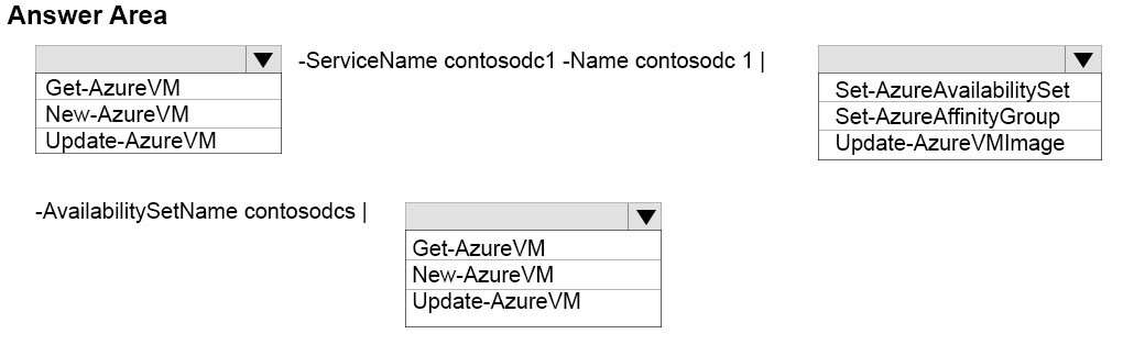 Q 98325: How should you complete the Azure PowerShell c