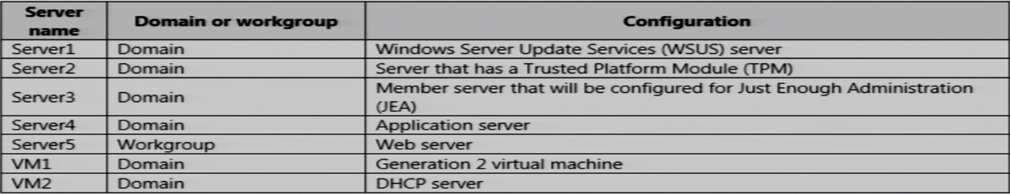 70-744 (V 2) | Briefing Microsoft Knowledge