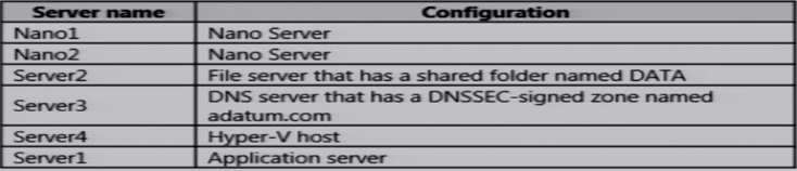 Q 99802: You need to disable SMB 1 0 on Server2 | Brief