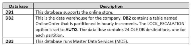 Q 105188: You need to write a Microsoft SQL Server Inte